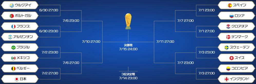 日本代表、決勝トーナメント進出も賛否両論。しかし今回は日本初の○○だ!